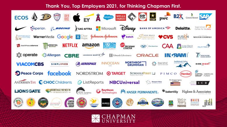 Chapman University's 2021 Top Employers.